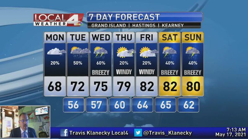 Get ready for more humidity and continued chances for rain.