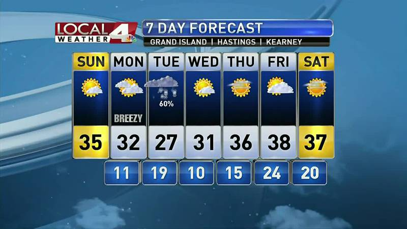 Chilly temperatures settle in and a little more snow this next week.
