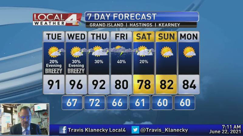 Heat making its return, but won't be as bad as last week.