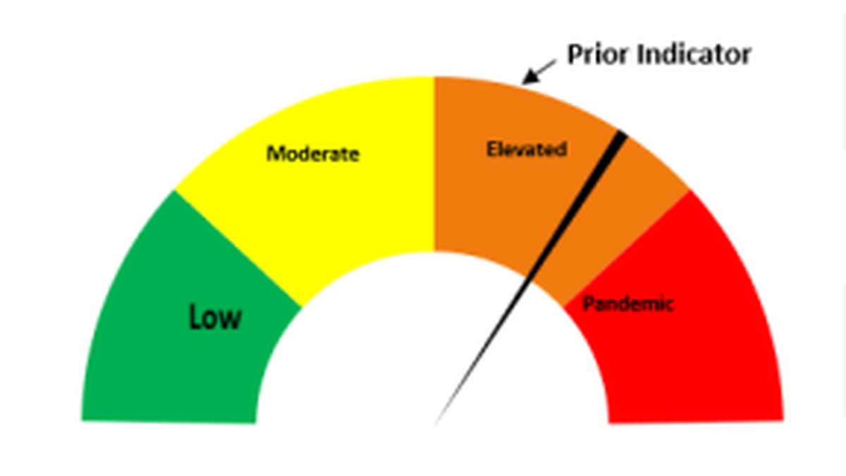 Two Rivers Public Health Dept. elevated their risk dial.