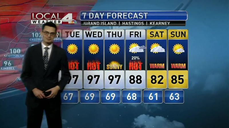 Heat settles in for most of the week, but a little break is on the way