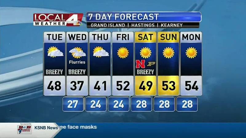 Seasonably mild weather through most of the first week of December.