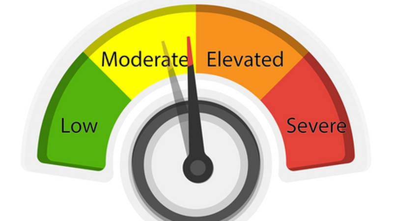 The SHDHD risk dial remains at high, moderate.