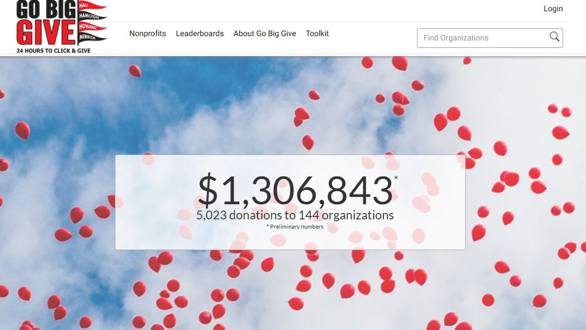 It was another record breaking year for Go Big Give.