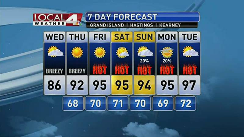 Hotter temperatures toward the end of the week