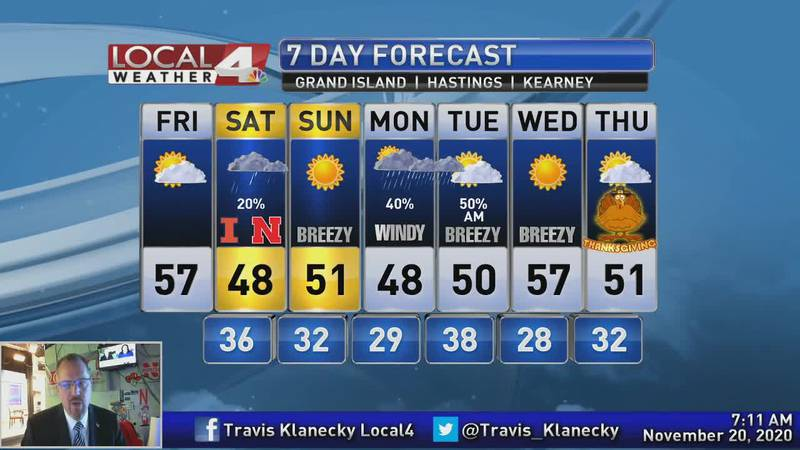 Cooler temperatures return, but not to bad for the time of the year.
