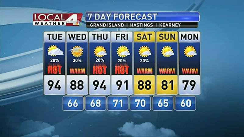 Balmy night followed by a hot humid Tuesday