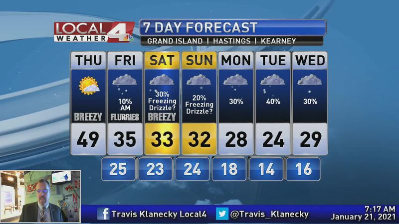 Today's the last chance to enjoy some decent weather for awhile as wintry weather returns soon.