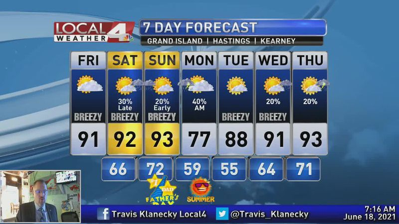 """It's not often we call 90s cooler, but """"cooler"""" air has arrived."""