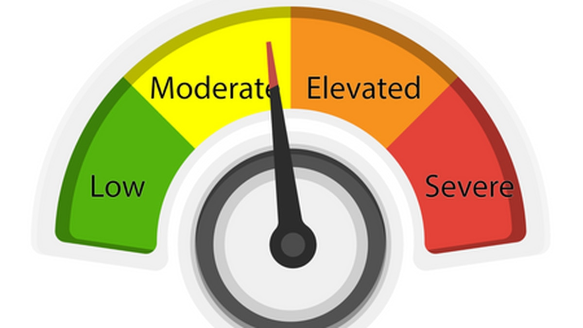 The risk dial remains at moderate high.