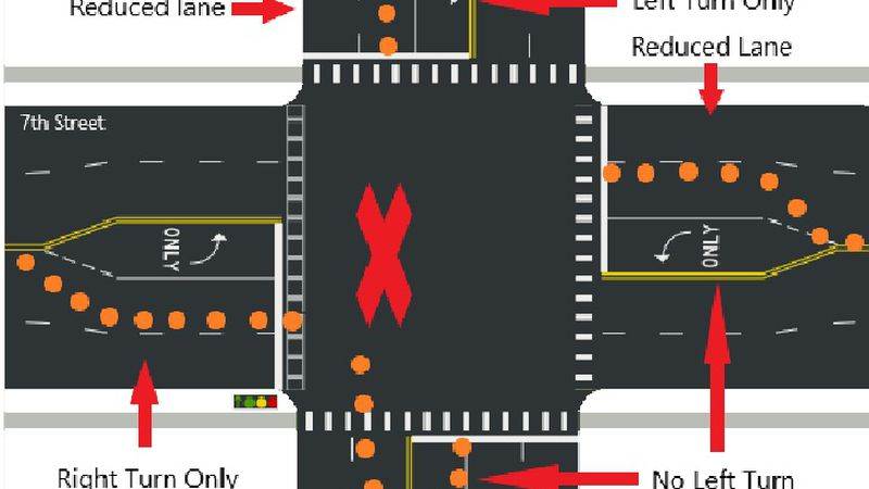 Drivers will have limited access to the intersection at 7th Street and Burlington Avenue in...