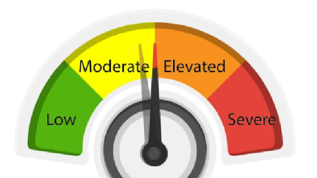 The COVID-19 Risk Dial for the South Heartland district continues to sit between moderate and elevated risk.