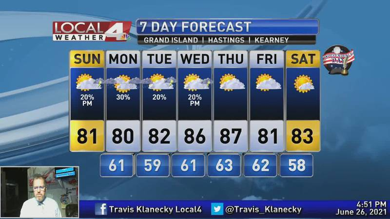 Seasonably pleasant temperatures will be hanging around as we see our rain chances slim down a...