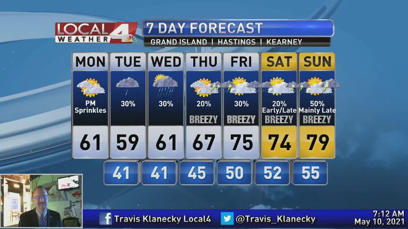 The week begins cool, but will improve by the end of it.
