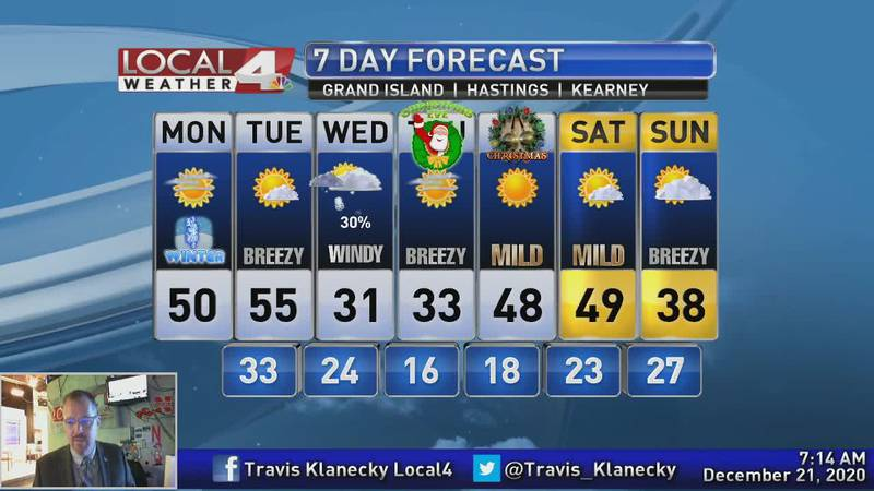 A little bit of naughty and a little bit of nice on this Christmas week forecast.
